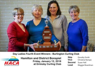 Day 4th Winners Curling