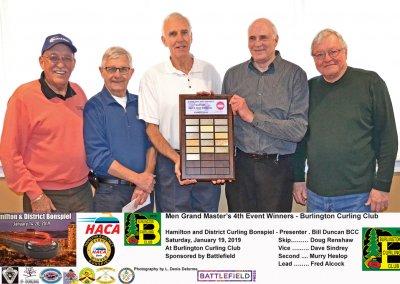 Grand Masters_2019-4th Event Winner Team Renshaw, Burlington Curling Club