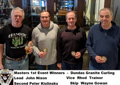 Masters-1st-Event-Winners